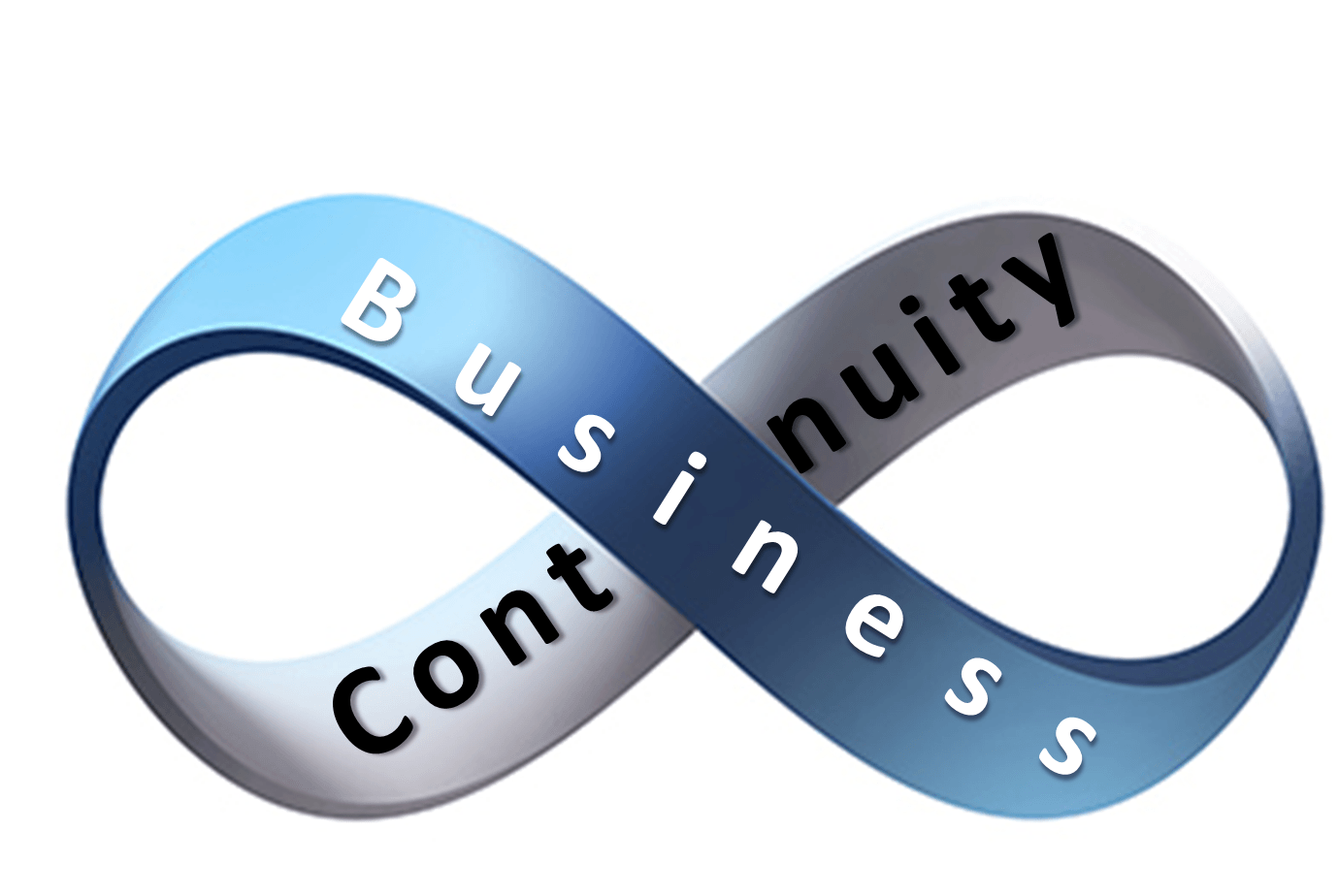 Business Continuity profile